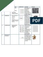 COMPONENTES PRINCIPALES.docx