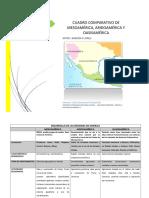 Caracteristicas de Ariodamerica Oasiamerica Mesoamerica