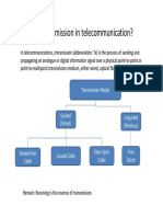What is Telecommunication Transmission