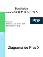 Diagrama de Fases 2452