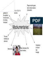 Mockumentaries mindmap