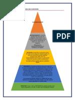 Pirámide de Maslow Para Negocios