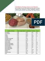 Tabla-de-Calorías-Carbohidratos-Proteínas-y-Grasas-en-Los-Alimentos.pdf