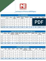 Subjectwise_Analysis - Copy.pdf