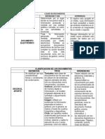 Clases de Documentos