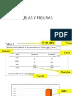 TABLAS_Y_FIGURAS_apa_.pptx;filename*= UTF-8''TABLAS Y FIGURAS_apa_-2