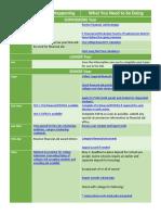 Financial Aid Timeline 2016