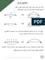 arch girder.pdf