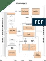GG-MA-IP Ver 01 Mapa de Interacción de Procesos