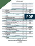 (TSLO)-Técnico Superior en Logística Pensum
