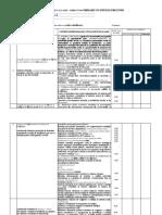 Fișa de (Auto)Evaluare Director Nivel Gimnazial - Cu Structuri