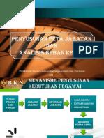 01 Penyusunan Peta Jabatan & ABK(1)