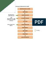 Diagrama de Flujo General Para La Elaboración de Natilla