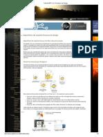 Tutorial WPF - Processo de Design