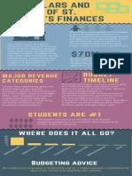 School Finance Infographic
