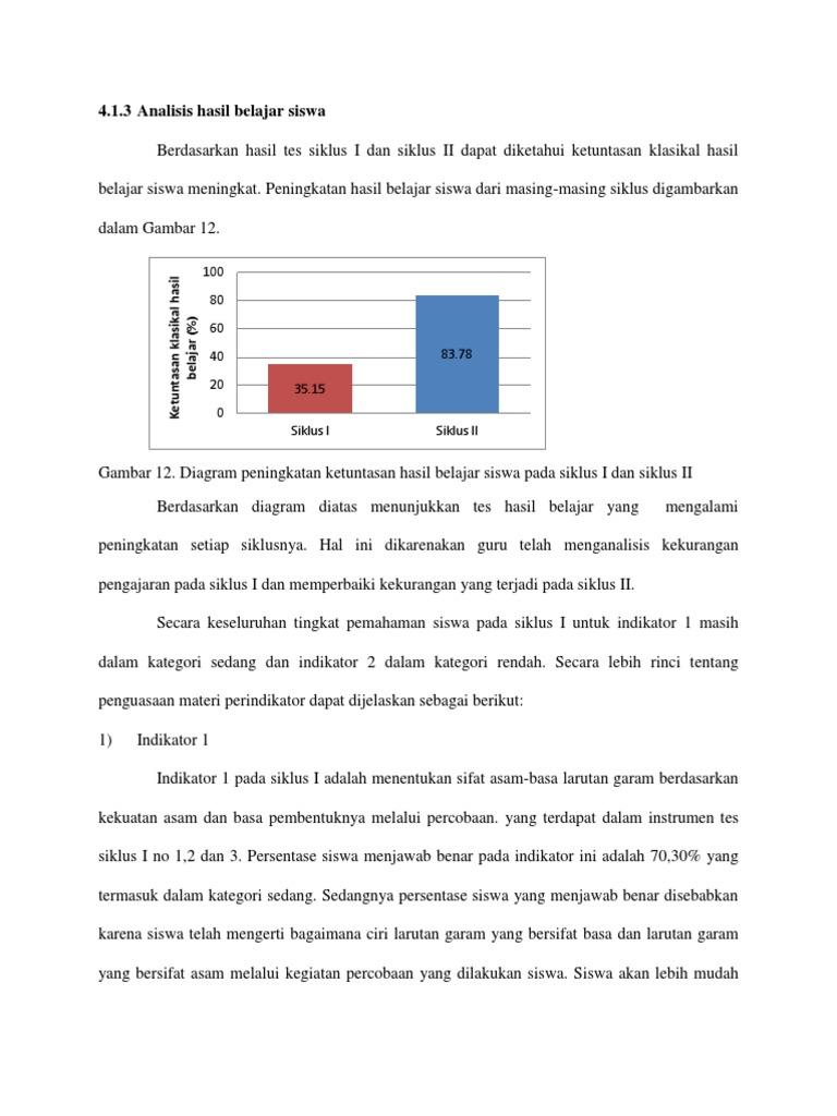 Analisis hasil belajar siswa ccuart Gallery
