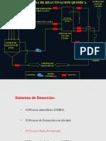 3. TECNOLOGIA DE RECUPERACION DE ORO CON CARBON ACTIVADO - PARTE 3.pdf