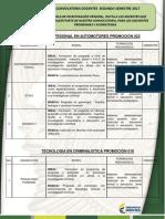 Convocatoria Docentes Policia Nacional