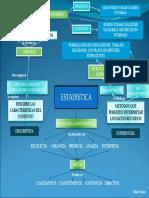 Mapa Conceptual Estadistica Lilia Osorio