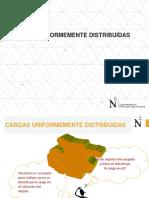 CARGAS UNIFORMEMENTE DISTRIBUIDAS