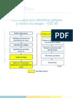 metodología_para_identificar_peligros_y_valorar_los_riesgos.pdf