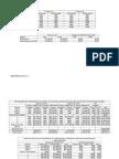 3295355-casos-de-presupuesto.doc