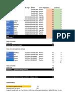 Libro de Cuentas y Detalles Sisari Creaciones
