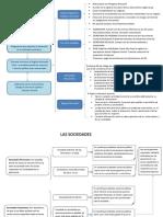 cuadrosinoptico-120628141750-phpapp01