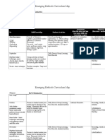 Emerging Methods Curriculum Map Template