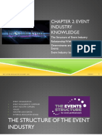 Chapter 2 Event Industry Knowledge