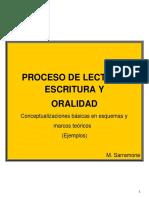 Proceso Escritura. Cuadernillo, Esquemas. PDF