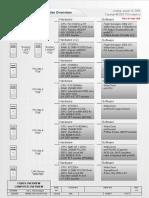 737cockpit Computer Overview