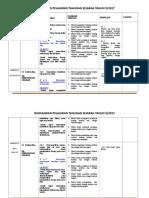 RPT (SEJ) THN 5-2017.docx