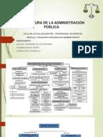 ESTRUCTURA DE LA ADMINISTRACION PUBLICA DIAPOSITIVAS.pptx