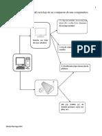 Diagrama de Flujo Del Reciclaje de Un Compuesto de Una Computadora