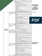 Competencias Del Área de Fcc Secundaria 1 y2