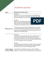 Form 2 Short Story-cheat