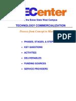 TEC Commercialization Process Model