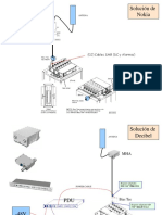 Diagrama de Instalacion de MHA Decibel y Nokia