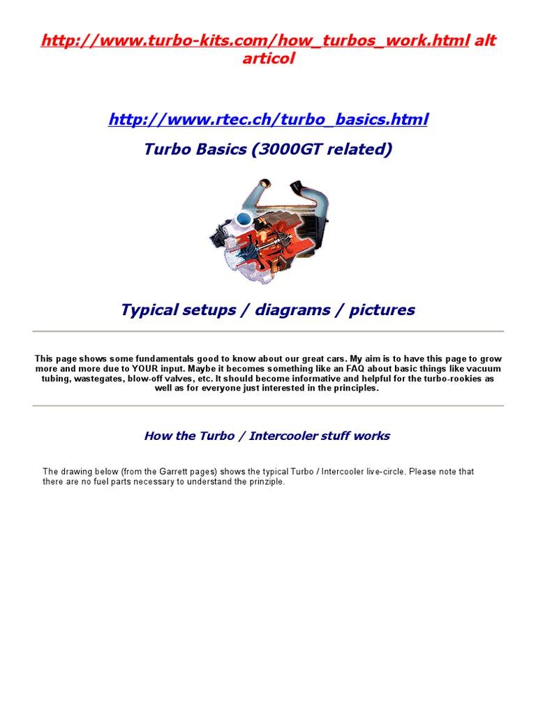 Turbin A Turbocharger Gas Compressor Alfa Romeo Vacuum Diagram