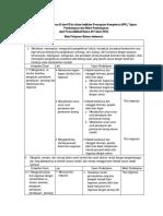Teks Negosiasi Penjabaran KI Dan KD Ke Dalam Indikator Pencapaian Kompetensi (IPK)