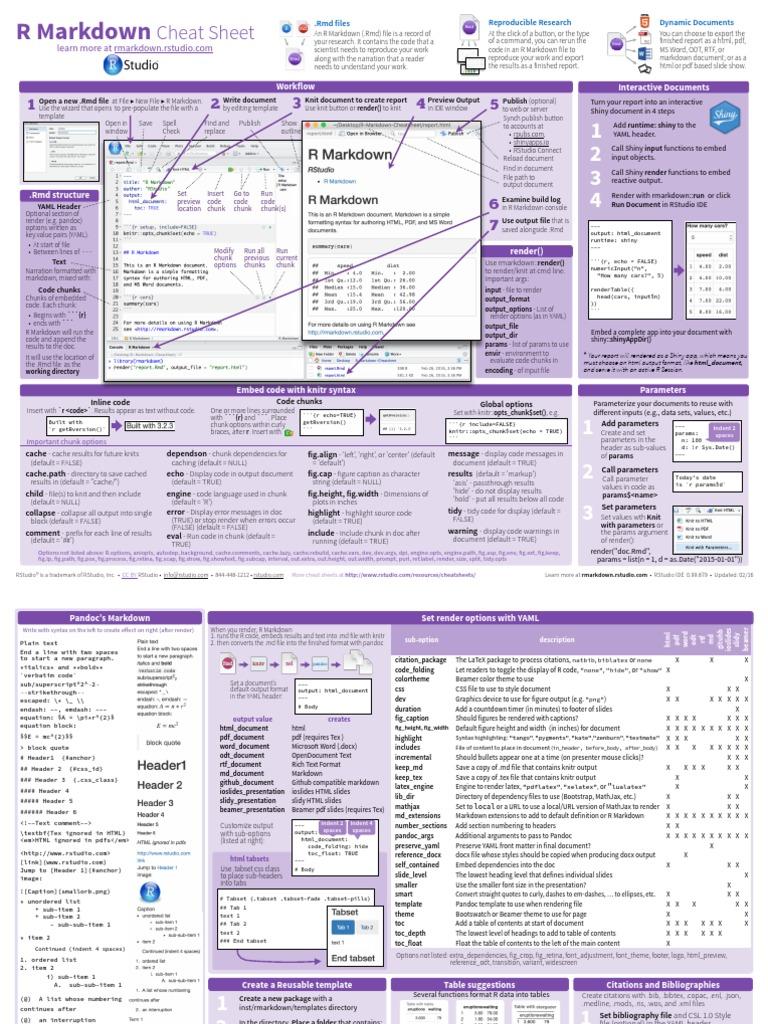rmarkdown-cheatsheet-2 0 pdf   Parameter (Computer
