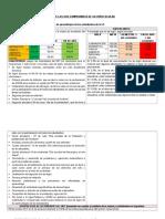 Iga(Informe de Gestiòn Anual) (Autoguardado)
