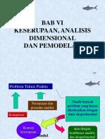 CCBab via Dimensional -Analysis