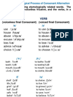 Noun-Verb Pairs. Consonant Alternation