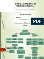 Mapa Conceptual Gerencia Proyectos