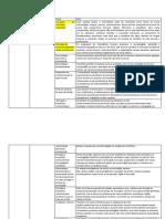 Tabla de Citas y Referencias Para Articulo Internacionalizacion