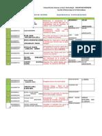 Prodjet Fin D.1.xlsx14-03-2017-2