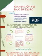 1.- Organización y Trabajo en Equipo