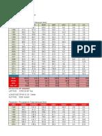 2.f. Analisis de Saltos y Tendencias (1)